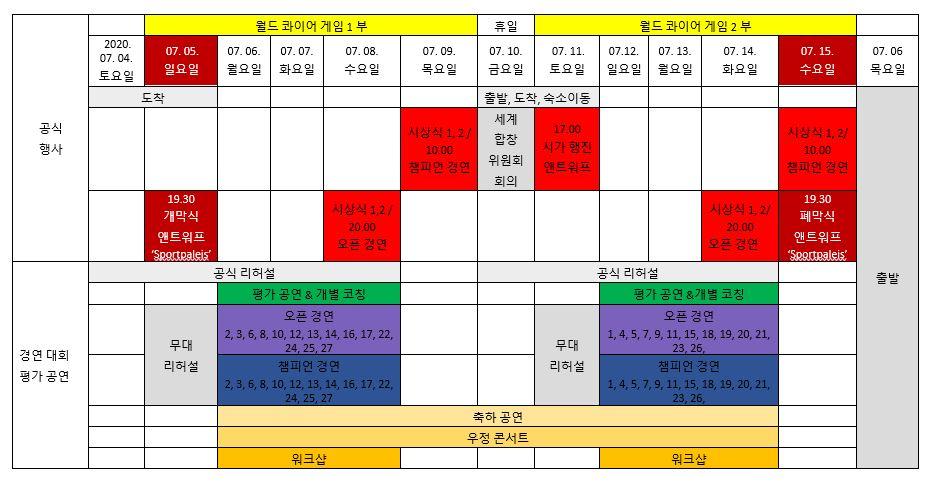 Schedule Flanders 2020